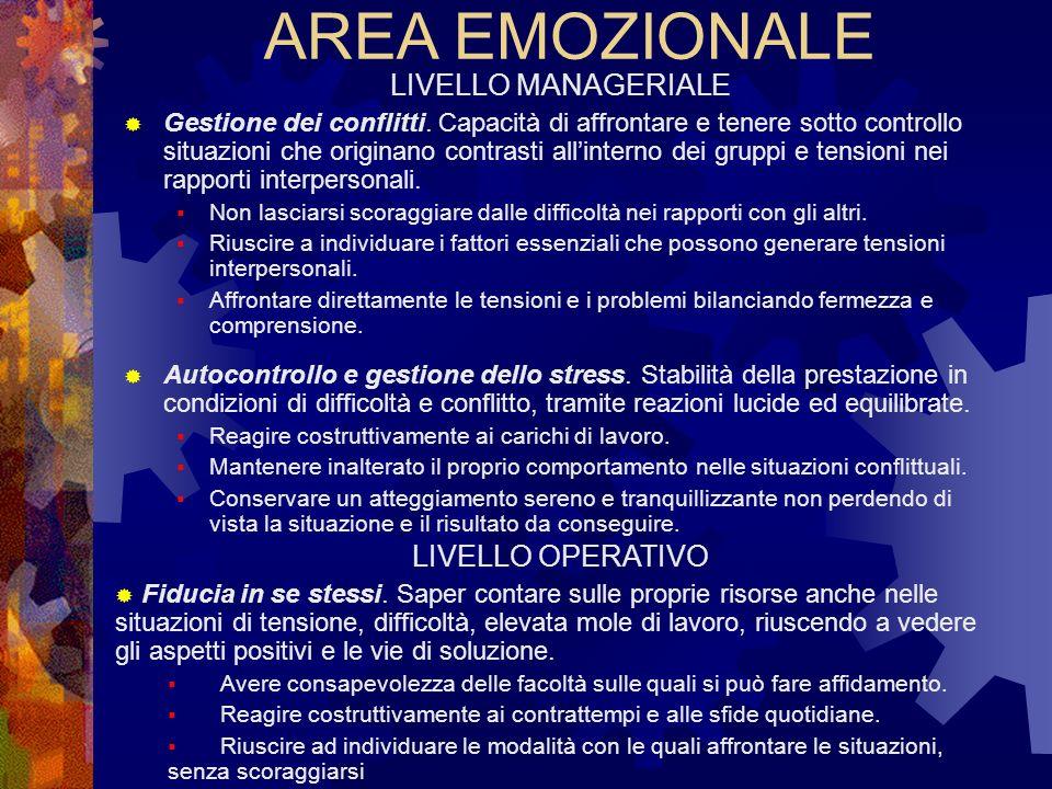 AREA EMOZIONALE LIVELLO MANAGERIALE LIVELLO OPERATIVO