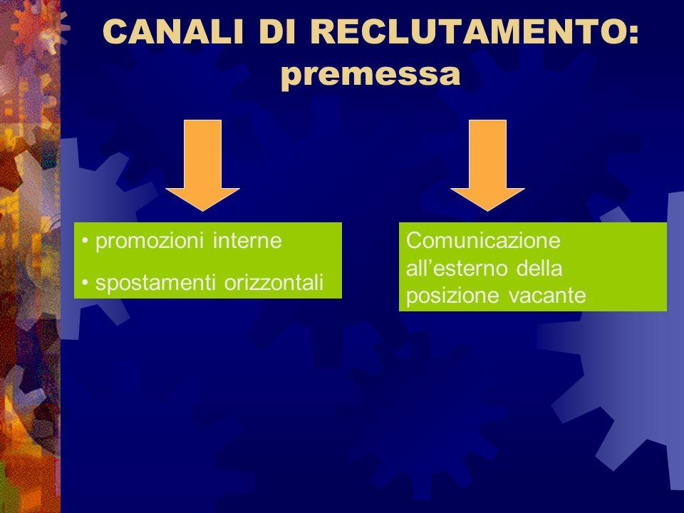 CANALI DI RECLUTAMENTO: premessa