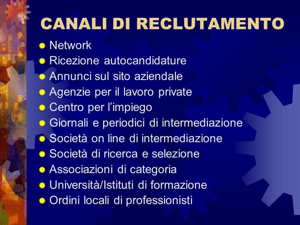 CANALI DI RECLUTAMENTO