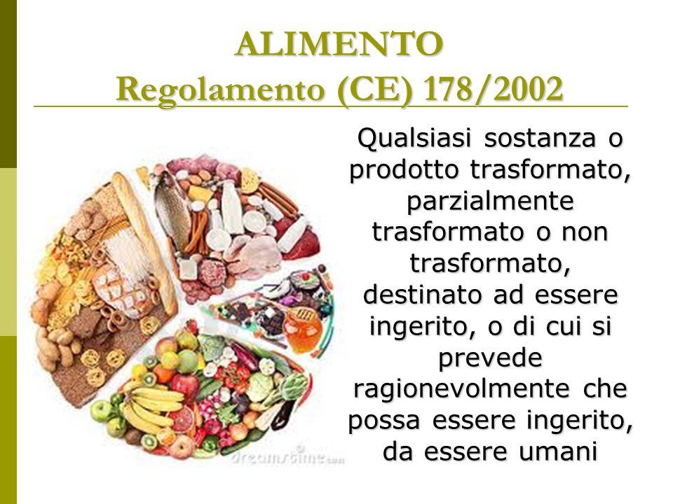 ALIMENTO Regolamento (CE) 178/2002