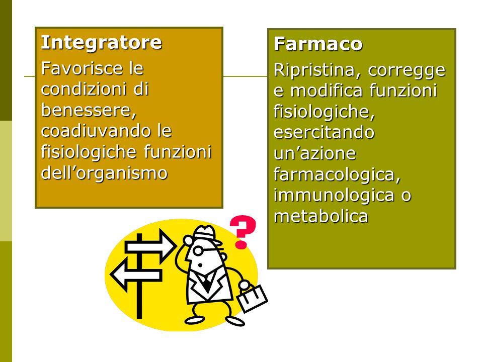 Integratore Favorisce le condizioni di benessere, coadiuvando le fisiologiche funzioni dell'organismo.