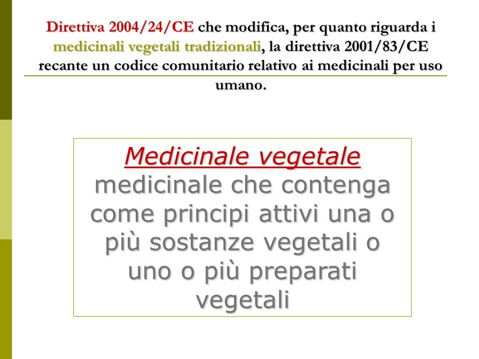 Direttiva 2004/24/CE che modifica, per quanto riguarda i medicinali vegetali tradizionali, la direttiva 2001/83/CE recante un codice comunitario relativo ai medicinali per uso umano.