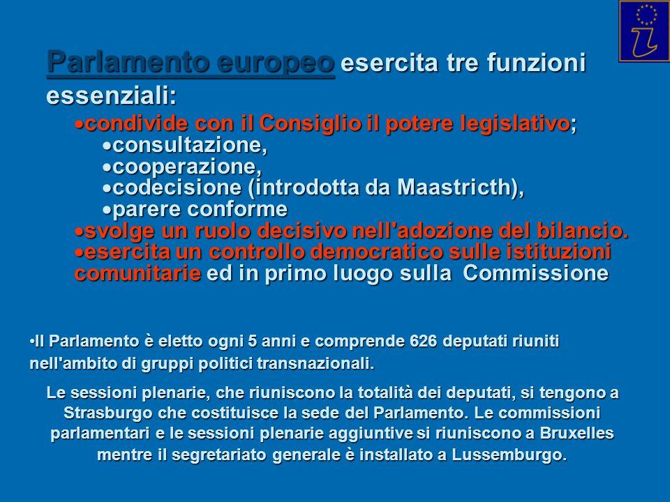 Parlamento europeo esercita tre funzioni essenziali: