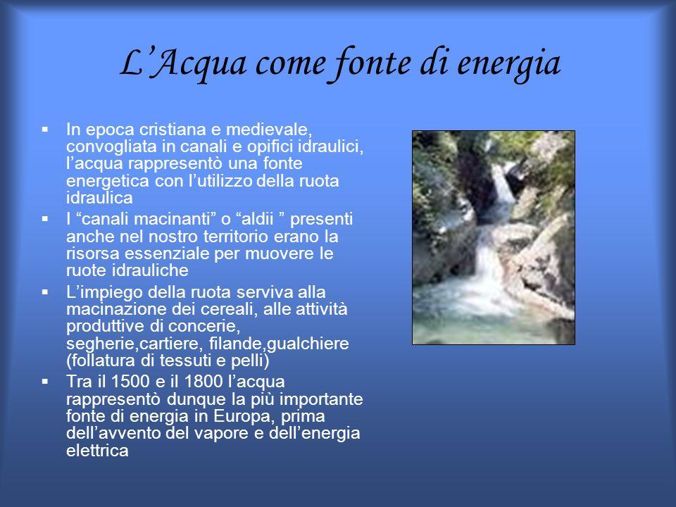 L'Acqua come fonte di energia