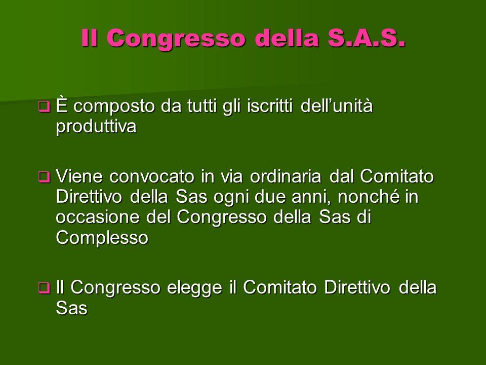 Il Congresso della S.A.S. È composto da tutti gli iscritti dell'unità produttiva.