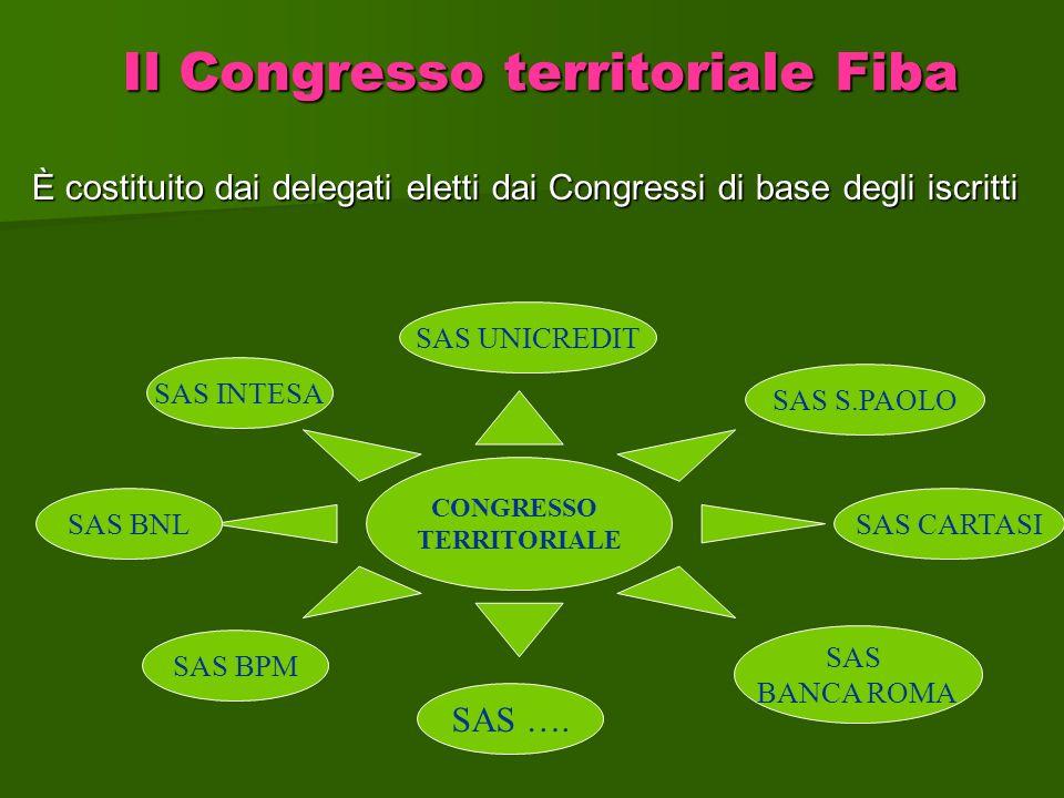 Il Congresso territoriale Fiba