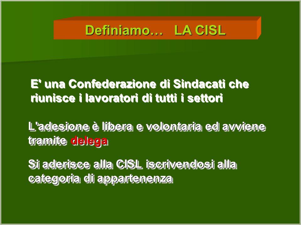 Definiamo… LA CISL E una Confederazione di Sindacati che