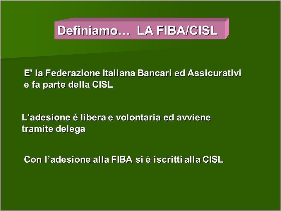 Definiamo… LA FIBA/CISL