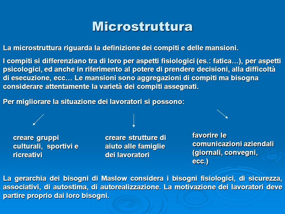 Microstruttura La microstruttura riguarda la definizione dei compiti e delle mansioni.