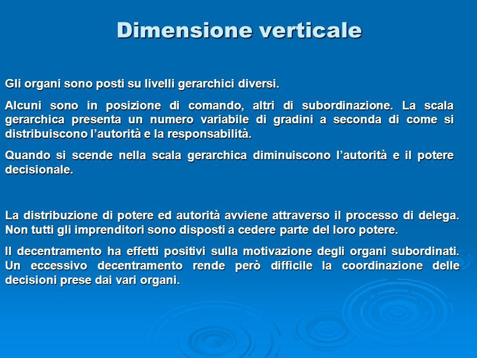 Dimensione verticale Gli organi sono posti su livelli gerarchici diversi.