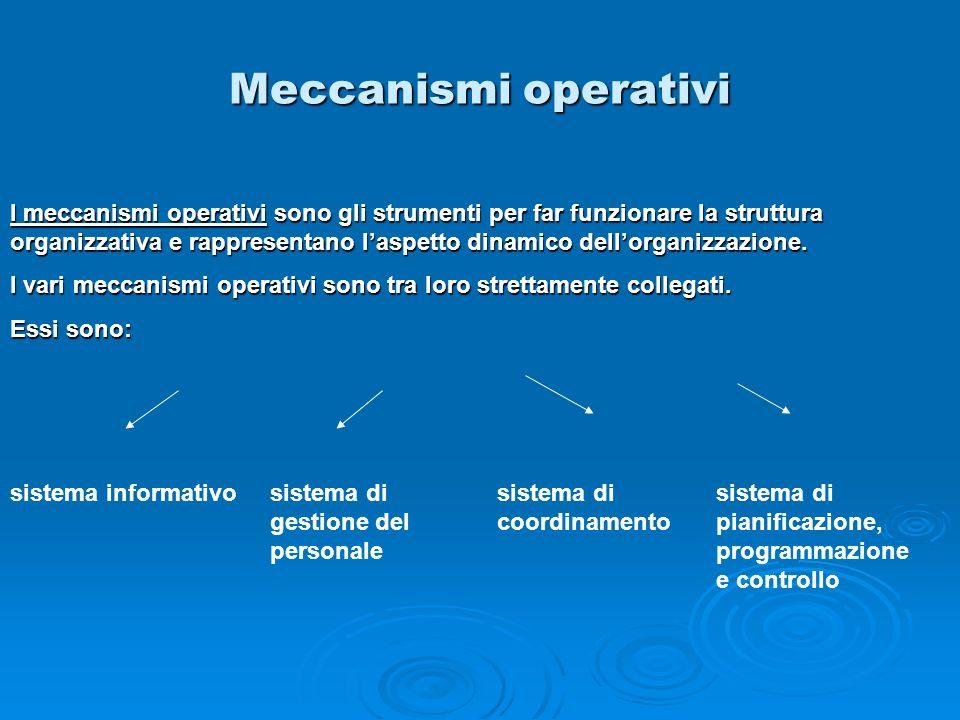 Meccanismi operativi