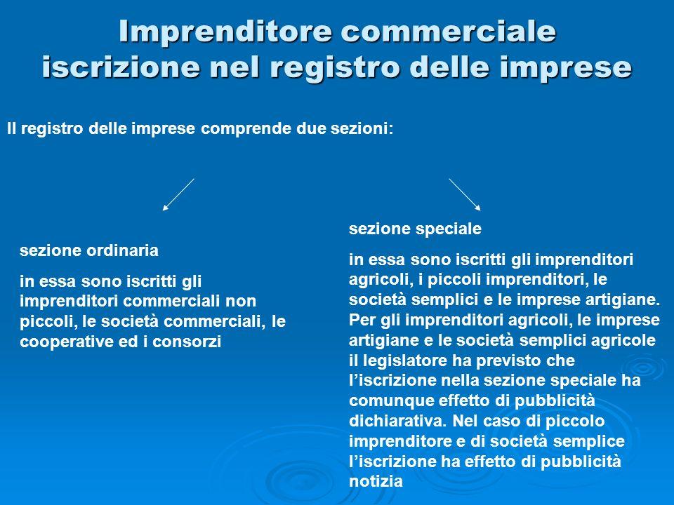 Imprenditore commerciale iscrizione nel registro delle imprese
