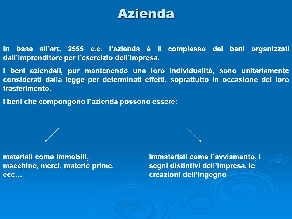 Azienda In base all'art. 2555 c.c. l'azienda è il complesso dei beni organizzati dall'imprenditore per l'esercizio dell'impresa.