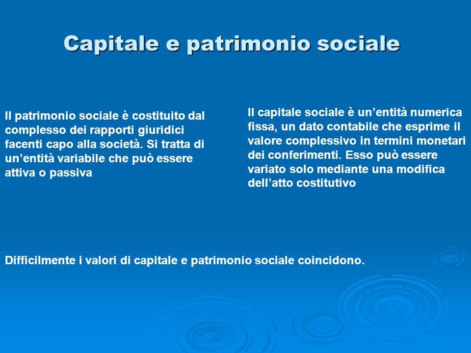 Capitale e patrimonio sociale