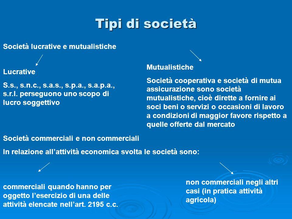 Tipi di società Società lucrative e mutualistiche Mutualistiche
