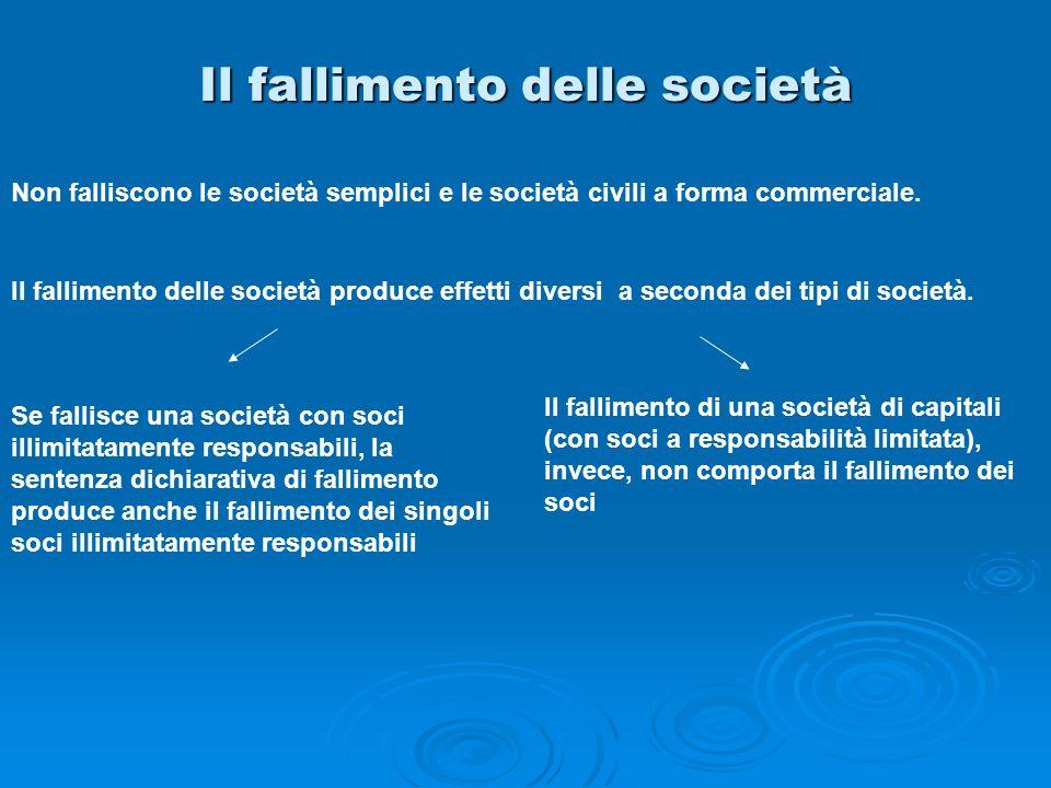 Il fallimento delle società
