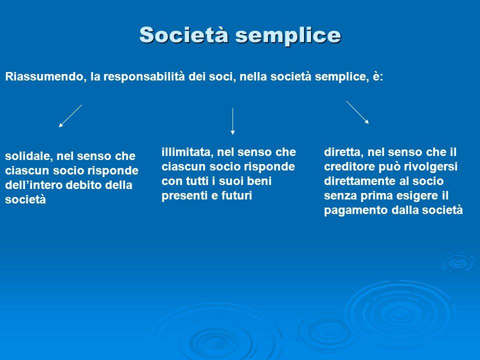 Società semplice Riassumendo, la responsabilità dei soci, nella società semplice, è: