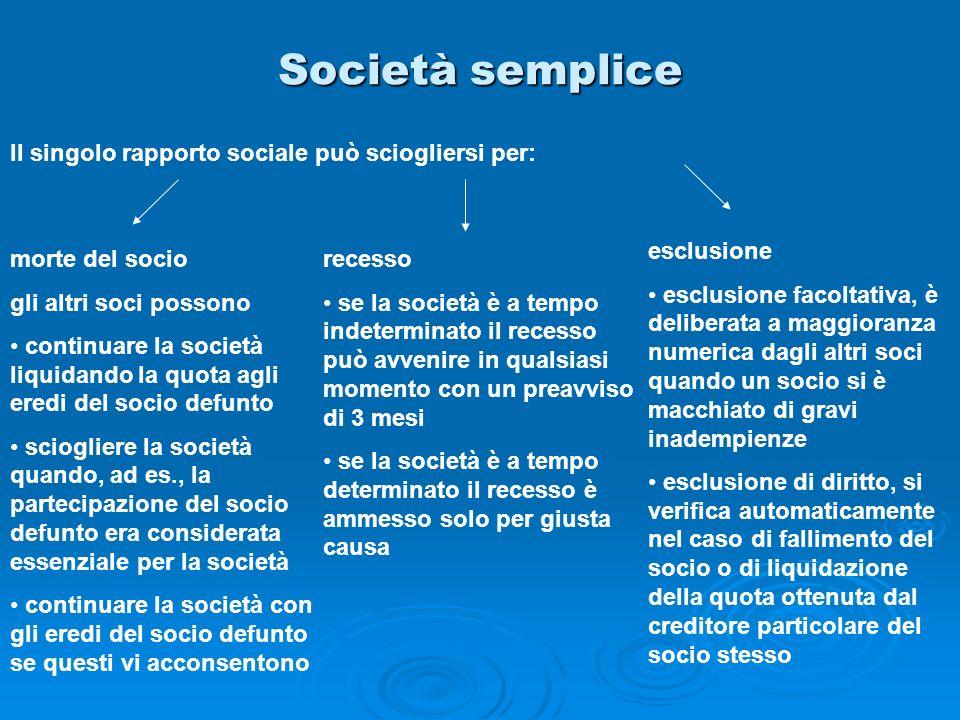 Società semplice Il singolo rapporto sociale può sciogliersi per: