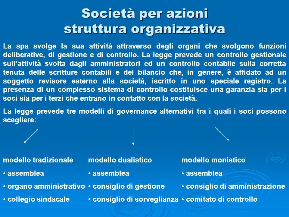 Società per azioni struttura organizzativa