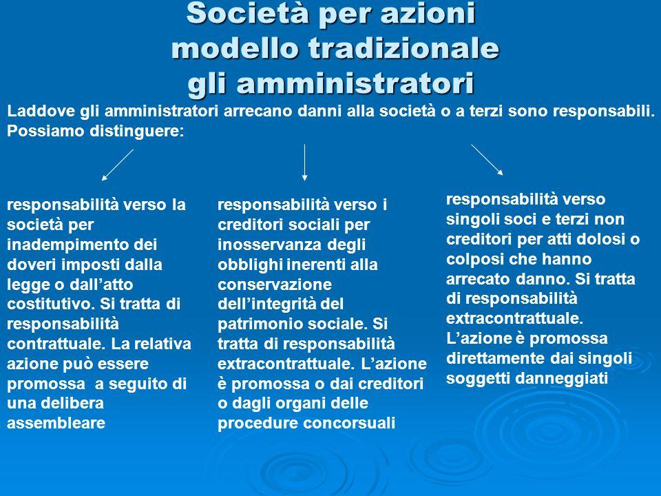 Società per azioni modello tradizionale gli amministratori