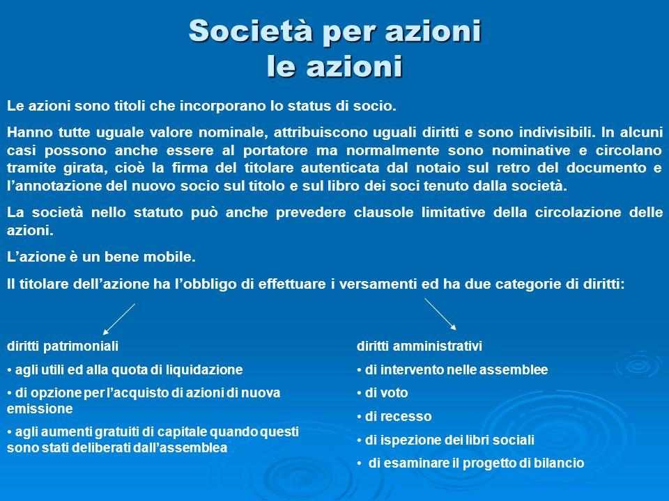 Società per azioni le azioni