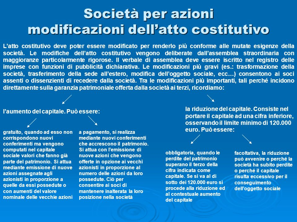 Società per azioni modificazioni dell'atto costitutivo