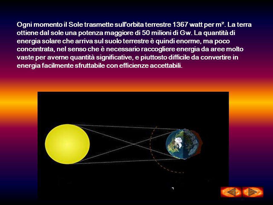 Ogni momento il Sole trasmette sull orbita terrestre 1367 watt per m²