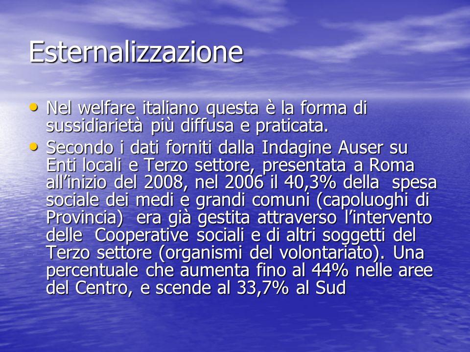 Esternalizzazione Nel welfare italiano questa è la forma di sussidiarietà più diffusa e praticata.