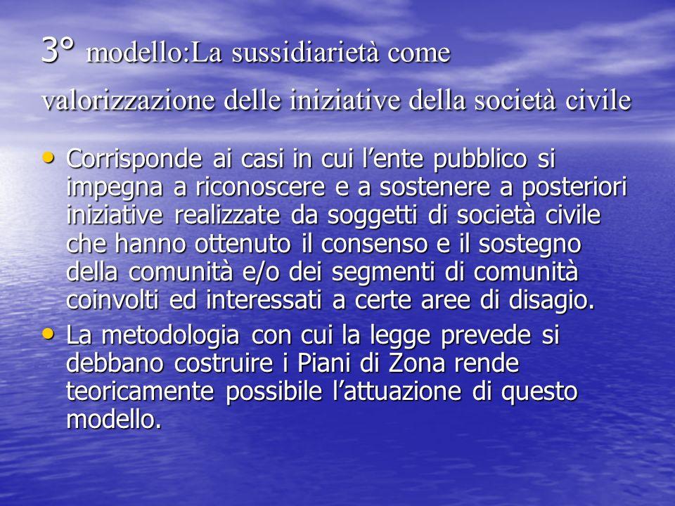 3° modello:La sussidiarietà come valorizzazione delle iniziative della società civile