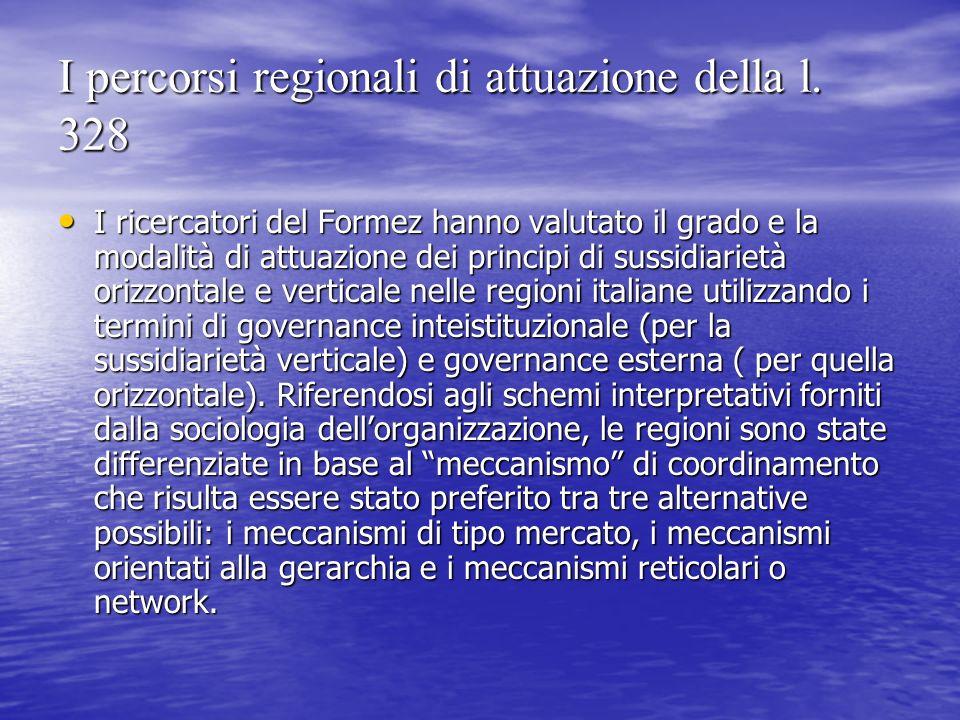 I percorsi regionali di attuazione della l. 328