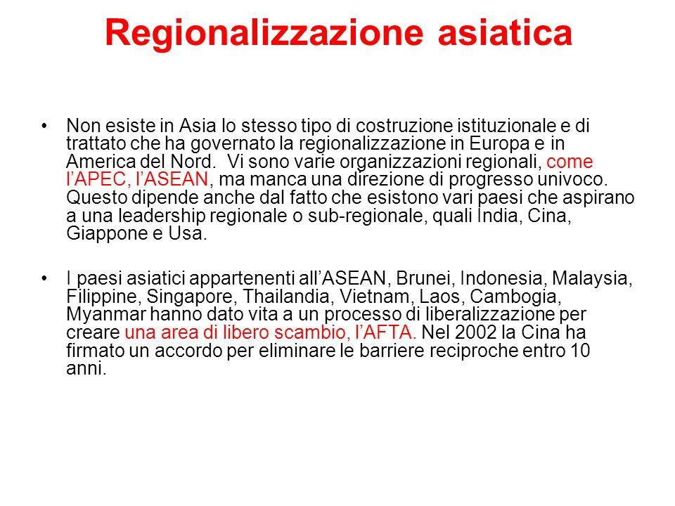 Regionalizzazione asiatica