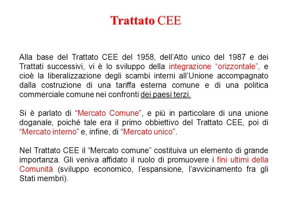 Trattato CEE