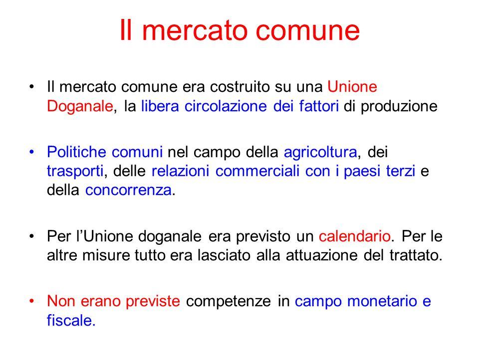 Il mercato comune Il mercato comune era costruito su una Unione Doganale, la libera circolazione dei fattori di produzione.