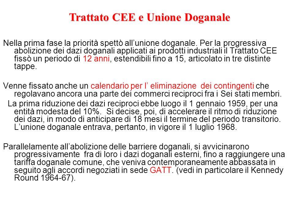 Trattato CEE e Unione Doganale