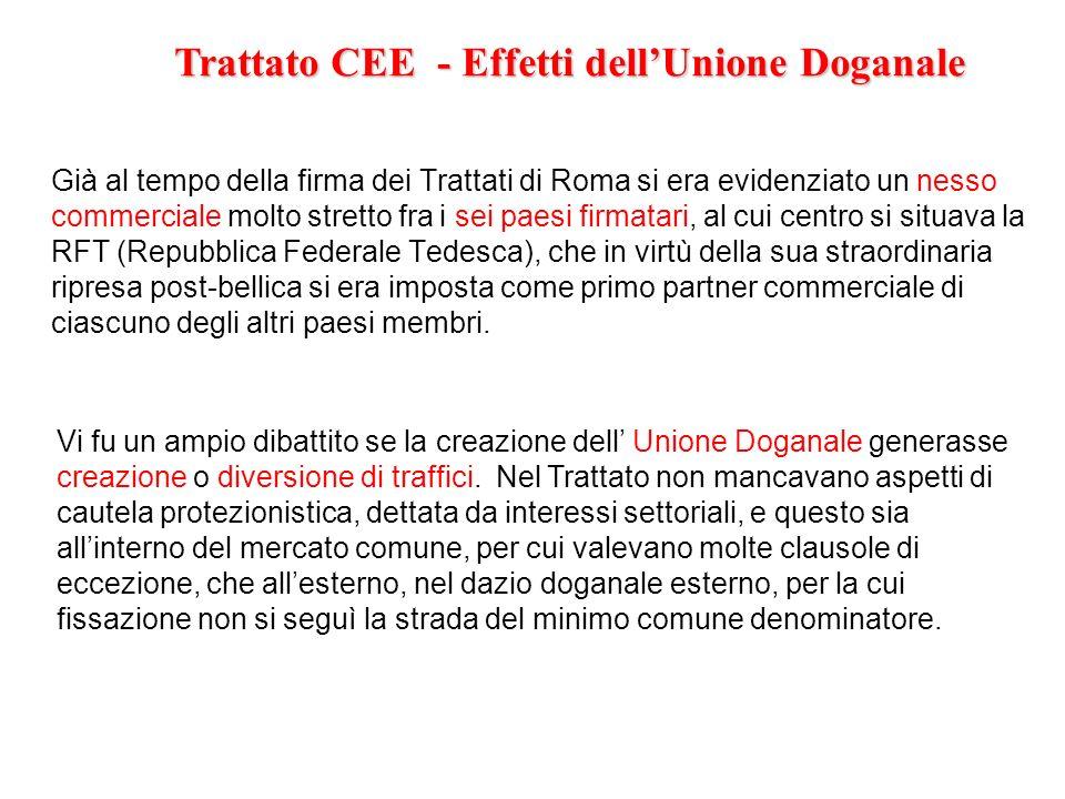 Trattato CEE - Effetti dell'Unione Doganale