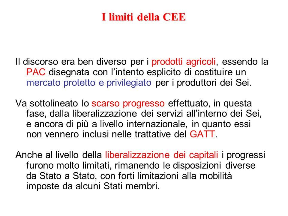 I limiti della CEE