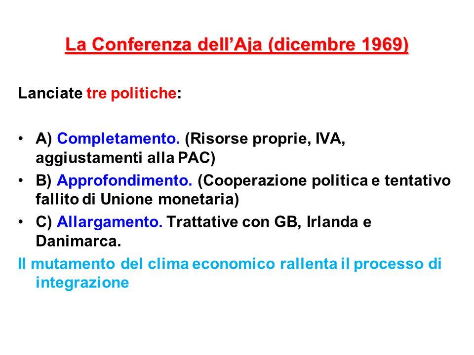 La Conferenza dell'Aja (dicembre 1969)