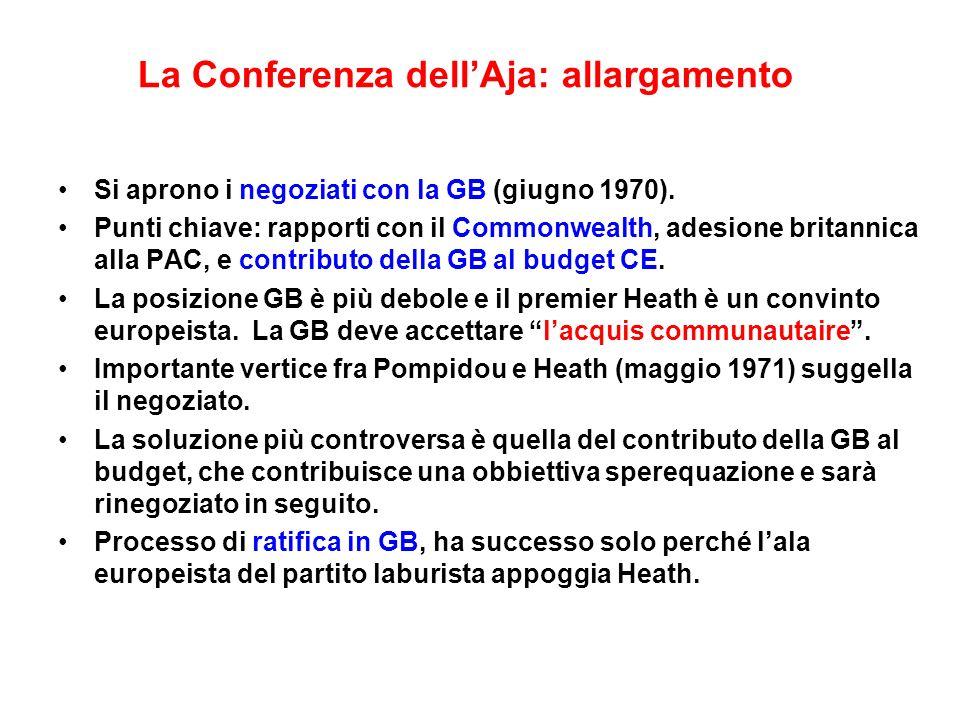 La Conferenza dell'Aja: allargamento