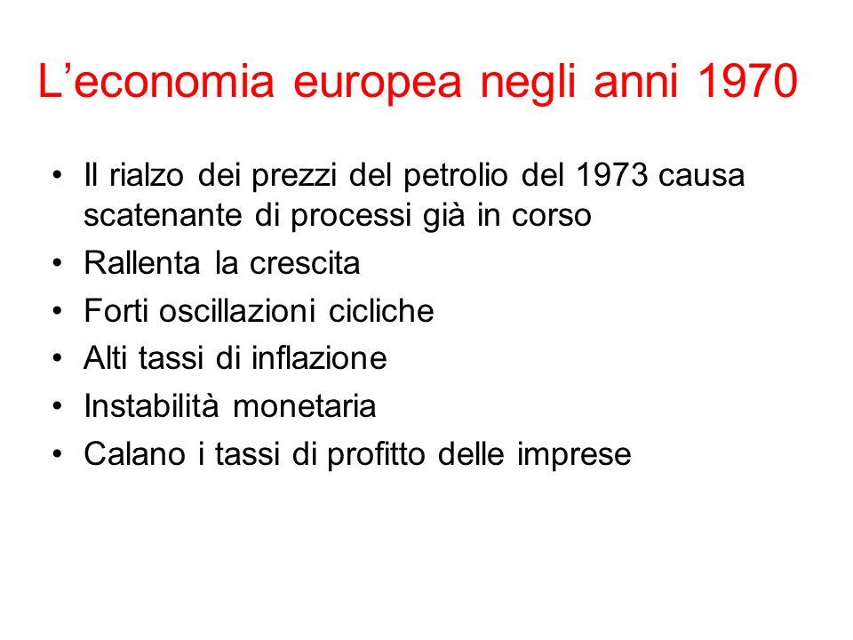 L'economia europea negli anni 1970