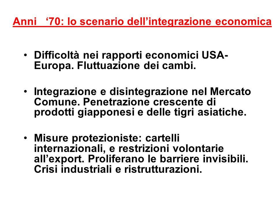 Anni '70: lo scenario dell'integrazione economica