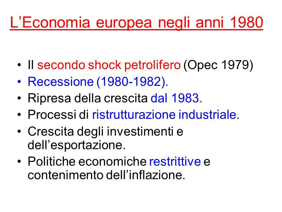 L'Economia europea negli anni 1980