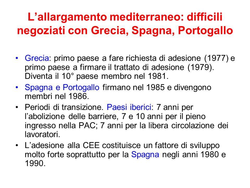 L'allargamento mediterraneo: difficili negoziati con Grecia, Spagna, Portogallo