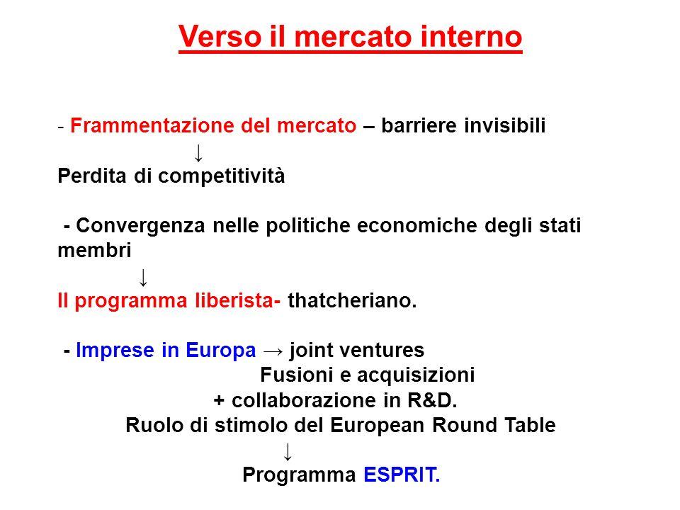 Verso il mercato interno