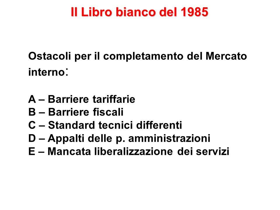 Il Libro bianco del 1985 Ostacoli per il completamento del Mercato interno: A – Barriere tariffarie.