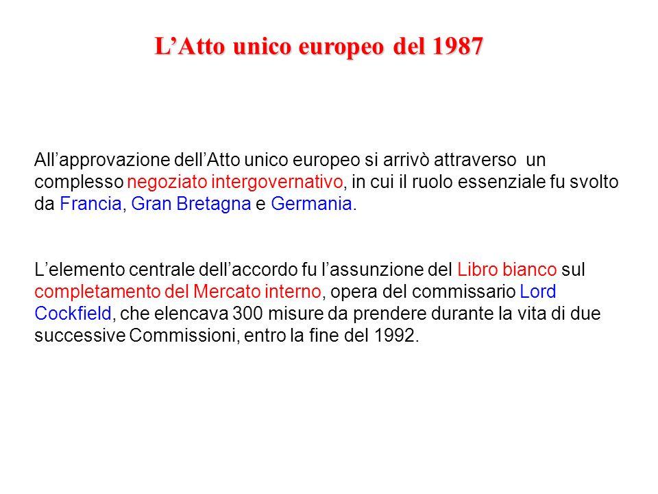 L'Atto unico europeo del 1987