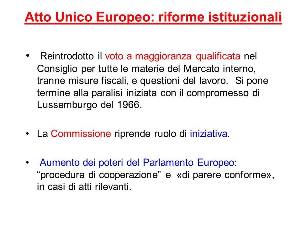 Atto Unico Europeo: riforme istituzionali