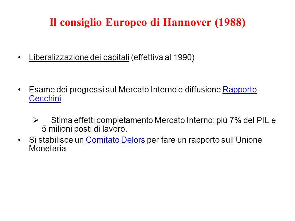 Il consiglio Europeo di Hannover (1988)