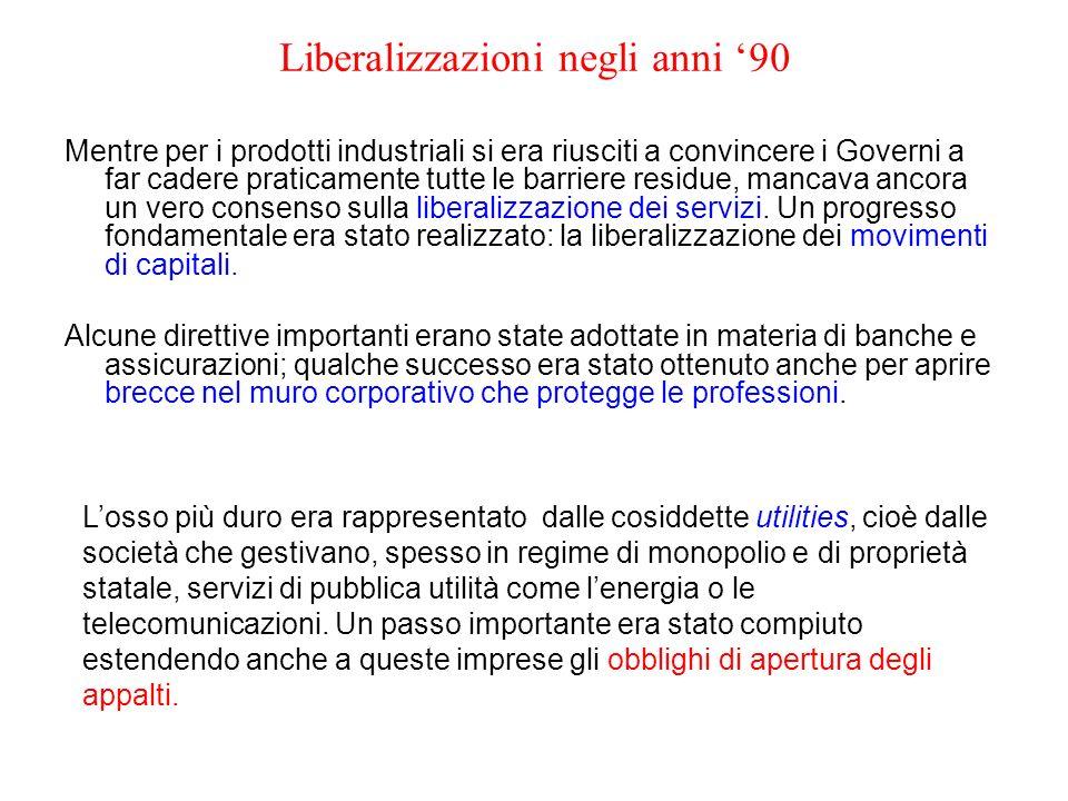 Liberalizzazioni negli anni '90