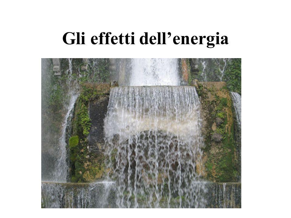 Gli effetti dell'energia