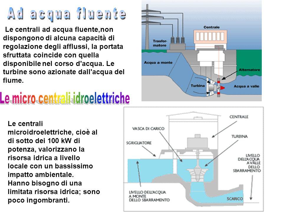 Le micro centrali idroelettriche